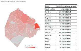 mapa-valor-barrios-lanacion